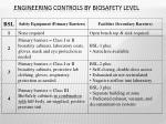 engineering controls by biosafety level