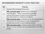 recommended biosafety level practices