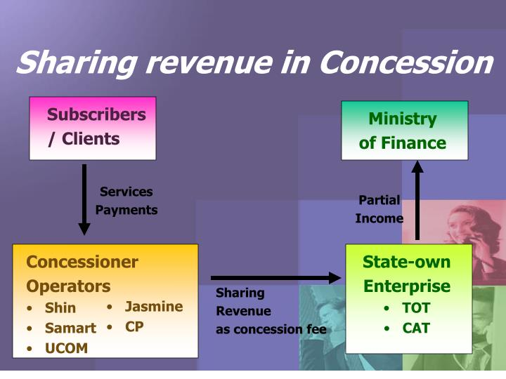 Sharing revenue in Concession