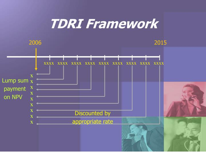 TDRI Framework