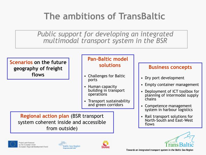 The ambitions of TransBaltic