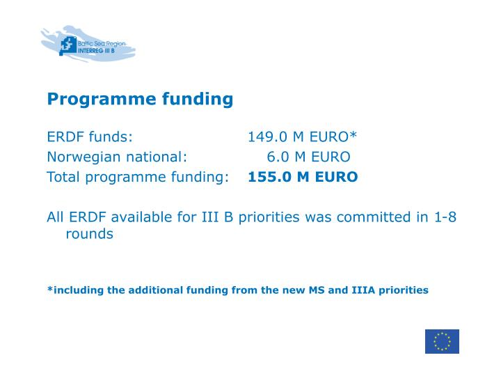 Programme funding