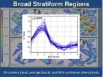 broad stratiform regions