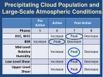 precipitating cloud population and large scale atmospheric conditions1