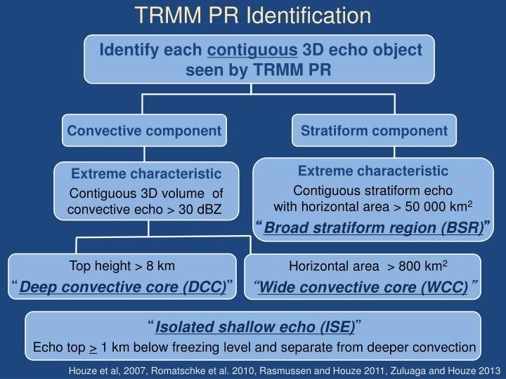 TRMM PR Identification