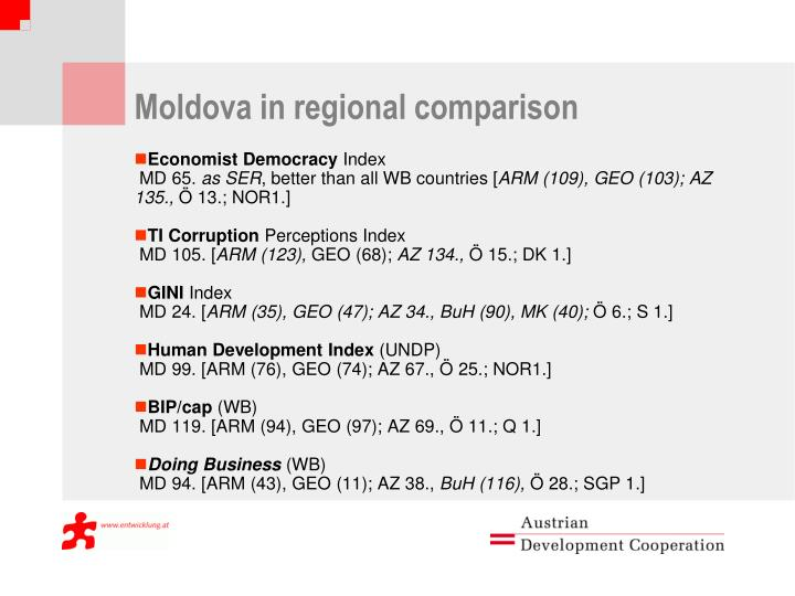 Moldova in regional comparison