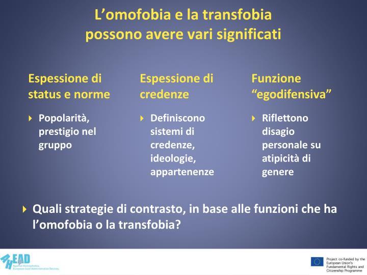 L'omofobia e la transfobia