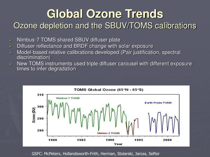 Global Ozone Trends