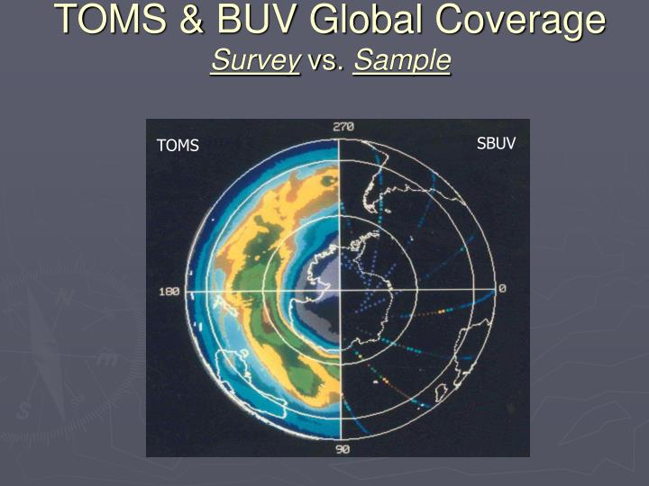 TOMS & BUV Global Coverage