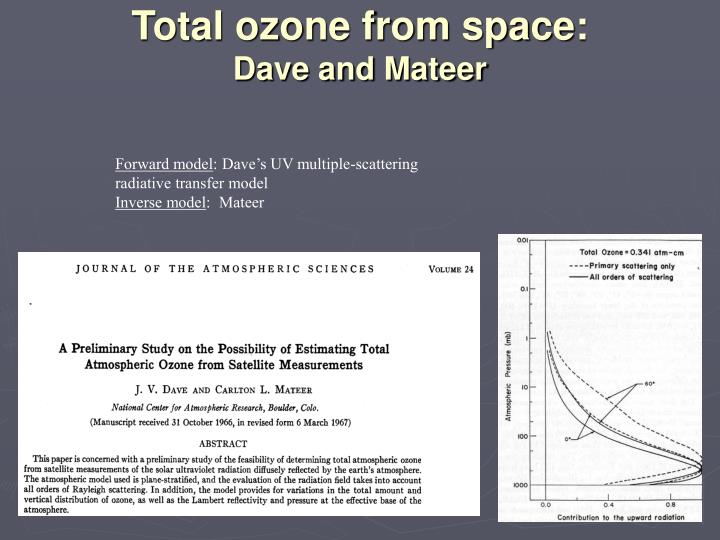 Total ozone from space: