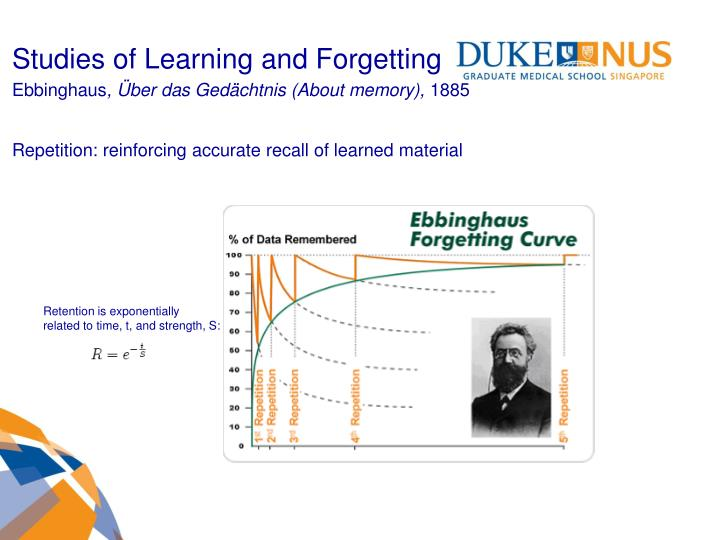 Studies of Learning and Forgetting