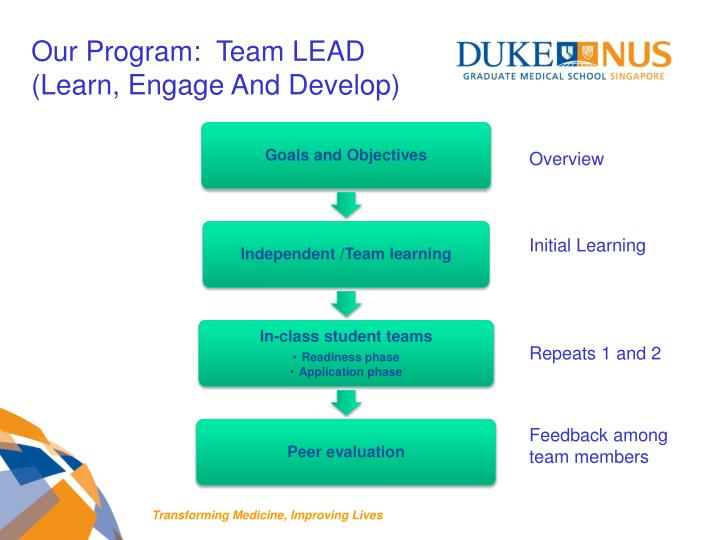 Our Program:  Team LEAD