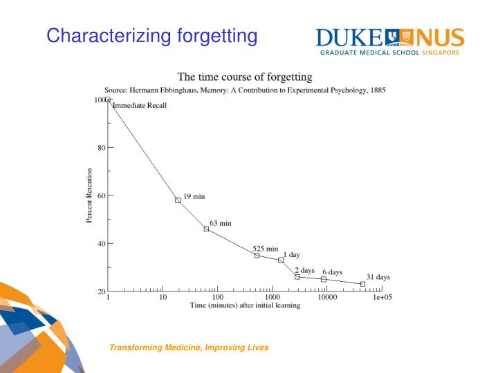 Characterizing forgetting