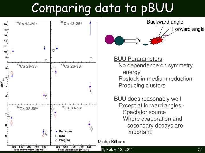 Comparing data to pBUU