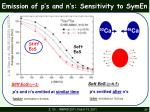 emission of p s and n s sensitivity to symen2