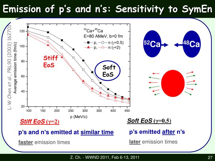 Emission of p's and n's: Sensitivity to SymEn