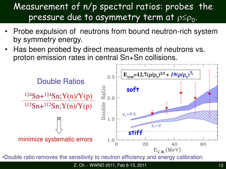 Measurement of n/p spectral ratios: probes  the pressure due to asymmetry term at