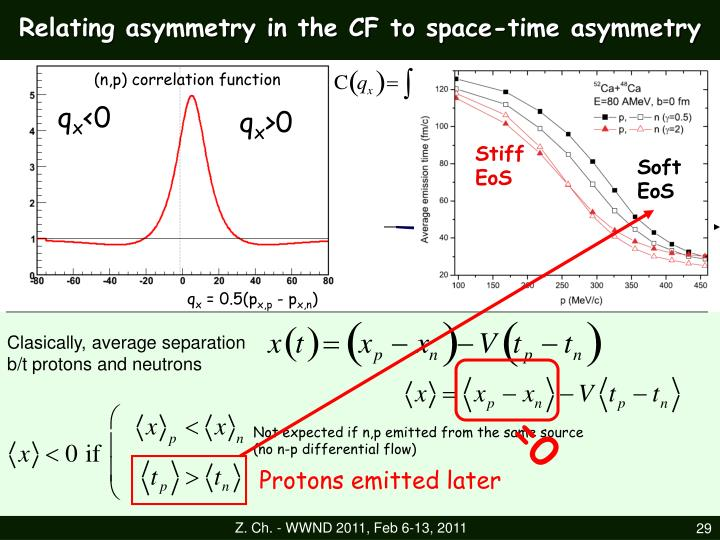 Relating asymmetry in the CF to space-time asymmetry