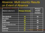 absence multi country results on extent of absence