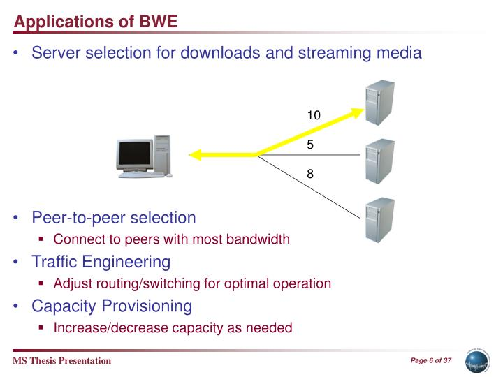 Applications of BWE