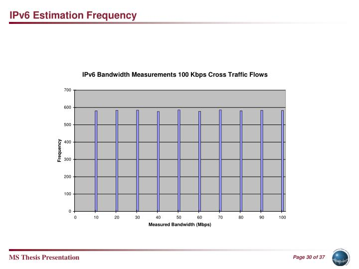 IPv6 Estimation Frequency