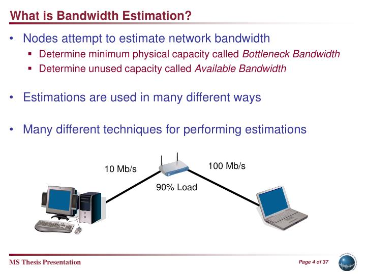 What is Bandwidth Estimation?