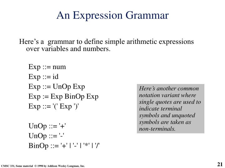 Here's a  grammar to define simple arithmetic expressions over variables and numbers.