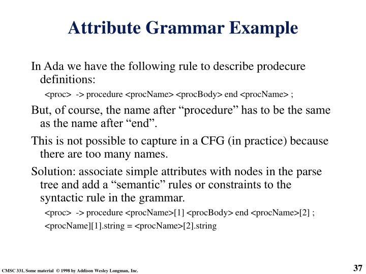 In Ada we have the following rule to describe prodecure definitions: