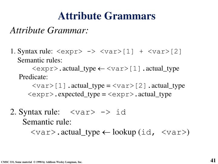Attribute Grammar: