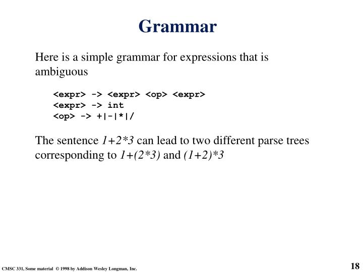 Here is a simple grammar for expressions that is ambiguous