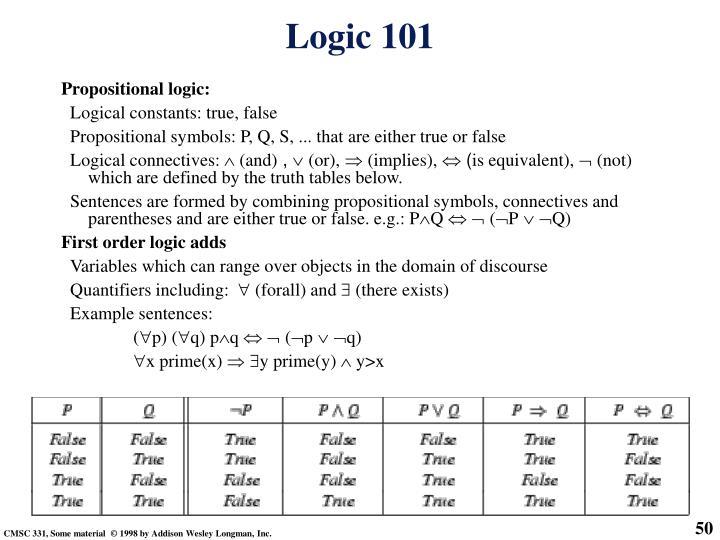 Propositional logic: