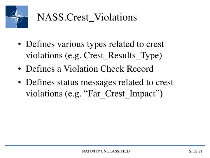 NASS.Crest_Violations