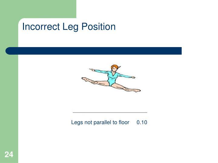 Incorrect Leg Position