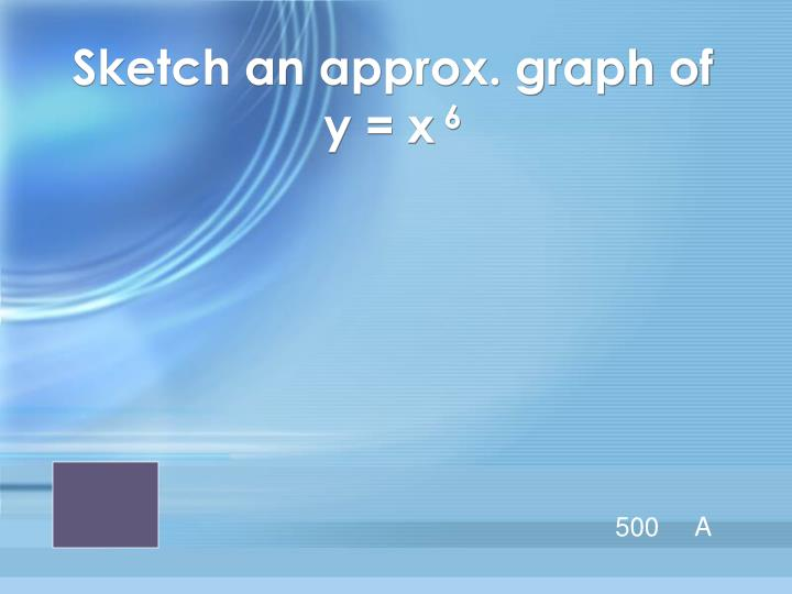 Sketch an approx. graph of y = x