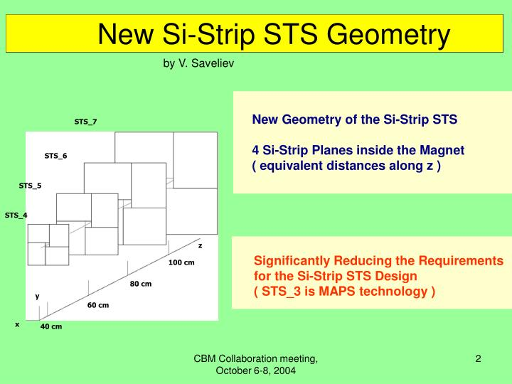 New Si-Strip STS Geometry