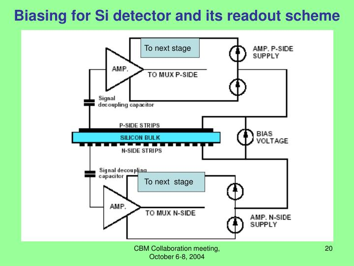 Biasing for Si detector and its readout scheme
