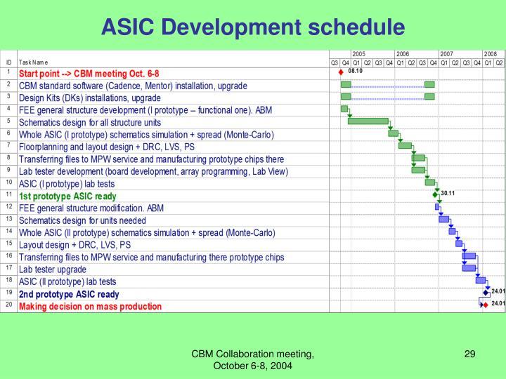 ASIC Development schedule