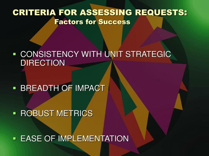 CONSISTENCY WITH UNIT STRATEGIC DIRECTION