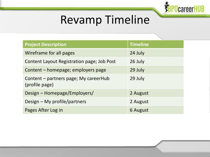 Revamp Timeline