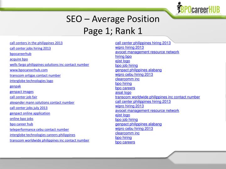 SEO – Average Position