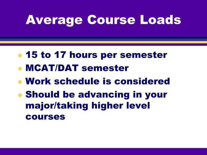 Average Course Loads