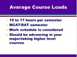 average course loads