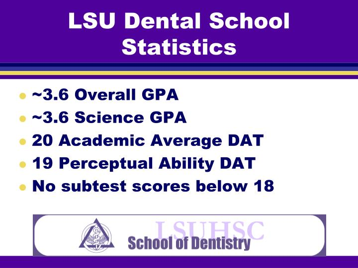 LSU Dental School Statistics