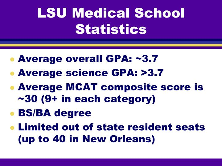 LSU Medical School Statistics