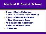 medical dental school