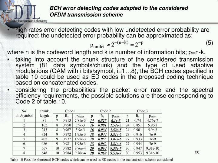 BCH error detecting codes adapted to the considered OFDM transmission scheme