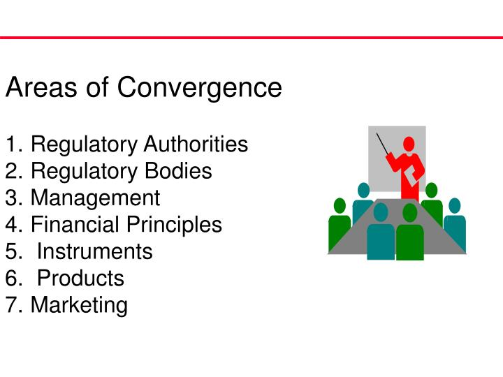 Areas of Convergence