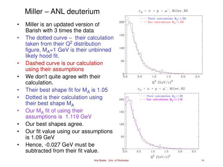 Miller – ANL deuterium