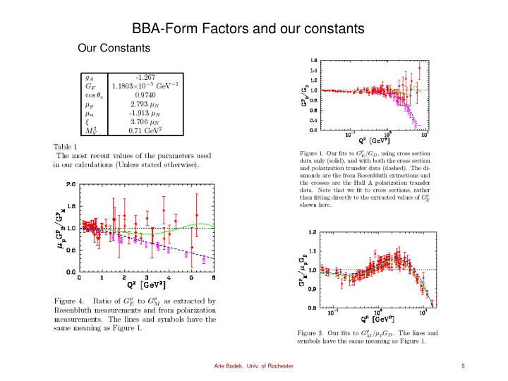 BBA-Form Factors and our constants