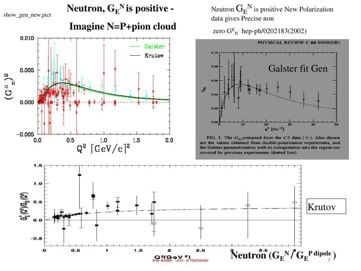 Neutron, G